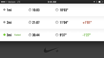 my splits -- i walked that minute during the second mile up the mega hill -- had i not -- damn!!!