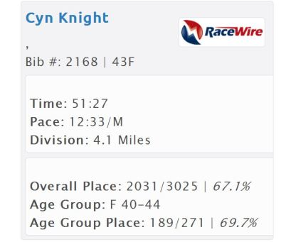the *official* stats!  not bad for a chick who spent more time snapping pics than running!